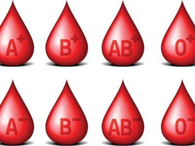 Tillhör du blodgrupp A, B, AB eller 0